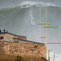 nazare-portugal-111-feet-wave-biggest-in-the.-world